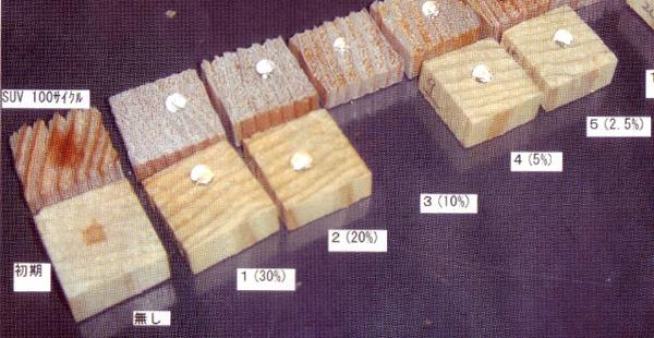 紫外線照射試験
